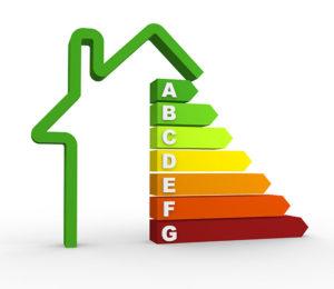 La importancia del Certificado de Eficiencia Energética